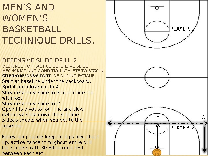 MEN'S AND WOMEN'S BASKETBALL TECHNIQUE DRILLS. DEFENSIVE SLIDE DRILL 2 DESIGNED TO PRACTICE DEFENSIVE SLIDE MECHANICS