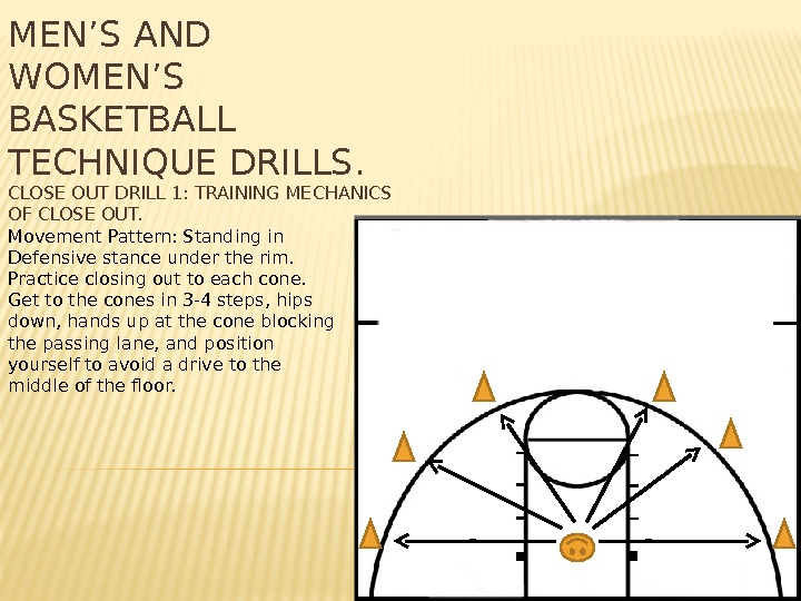 MEN'S AND WOMEN'S BASKETBALL TECHNIQUE DRILLS. CLOSE OUT DRILL 1: TRAINING MECHANICS OF CLOSE OUT. Movement