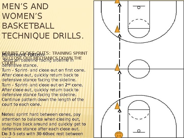 MEN'S AND WOMEN'S BASKETBALL TECHNIQUE DRILLS. SPRINT CLOSE OUTS:  TRAINING SPRINT TO CLOSE OUT MECHANICS