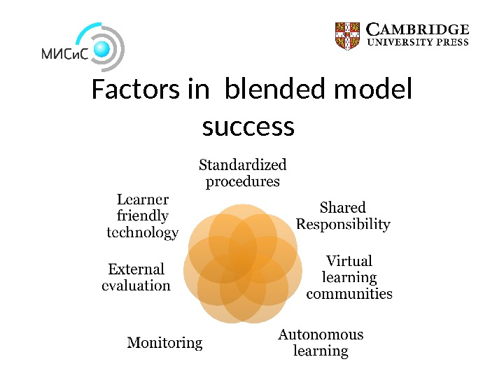 Factors in blended model success