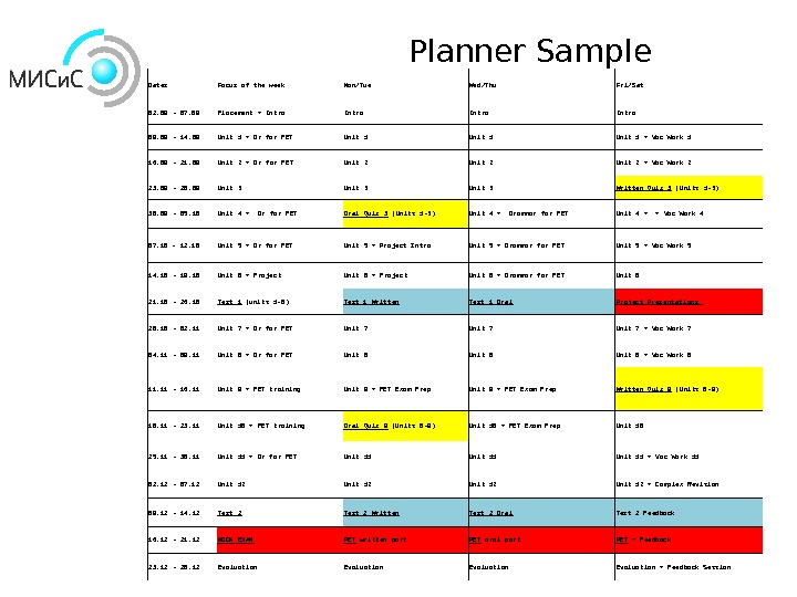 Planner Sample Dates Focus of the week Mon/Tue Wed/Thu Fri/Sat 02. 09 - 07. 09 Placement
