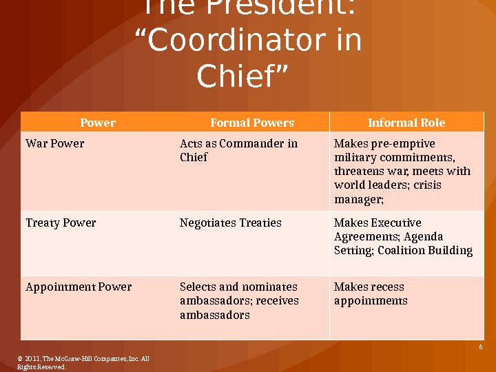 "The President:  ""Coordinator in Chief"" Power Formal Powers Informal Role War Power Acts as Commander"