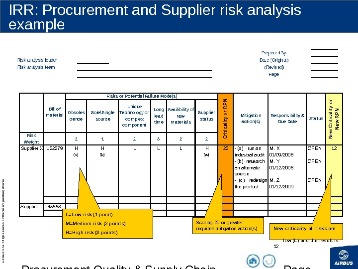 Procurement Quality & Supply Chain PQDR - User Guide – R 5. 0 Page