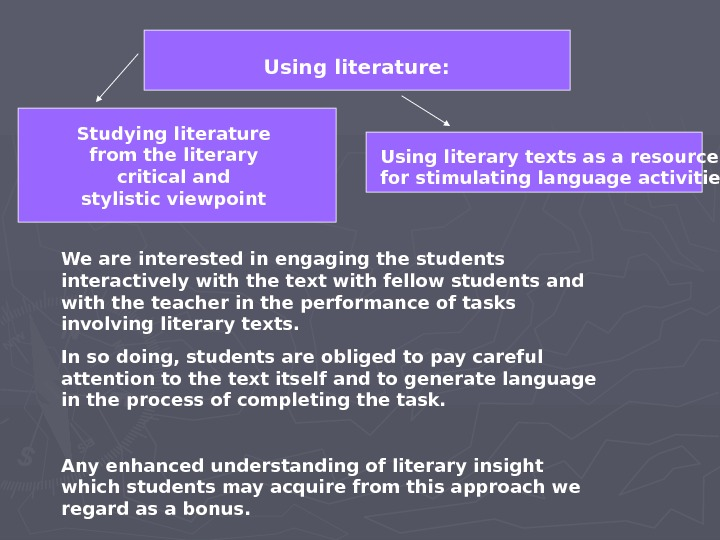 We are interested in engaging the students interactively with the text with fellow students and with