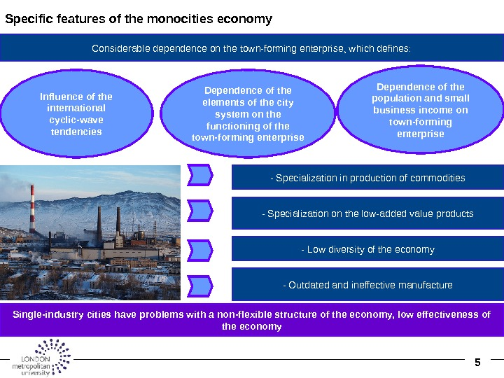 5 Specific features of the monocities economy Considerable dependence on the town-forming enterprise, which defines: Single-industry