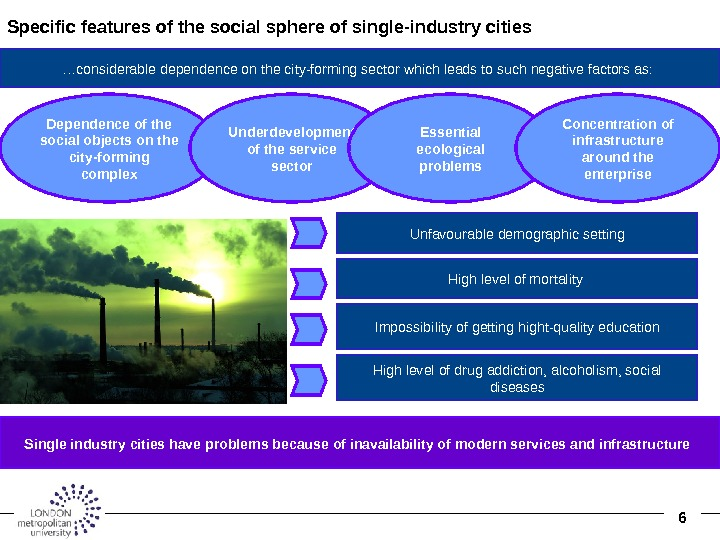 6 Specific features of the social sphere of single-industry cities … considerable dependence on the city-forming