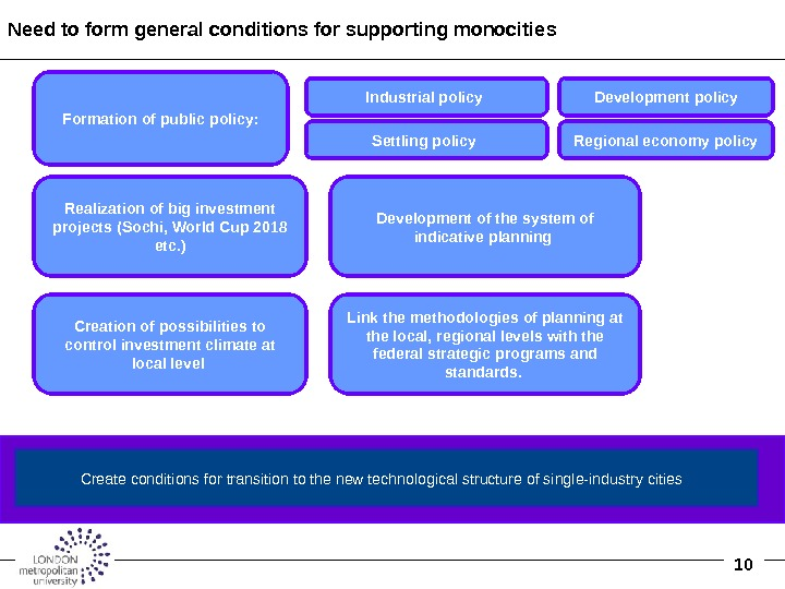 10 Need to form general conditions for supporting monocities Create conditions for transition to the new