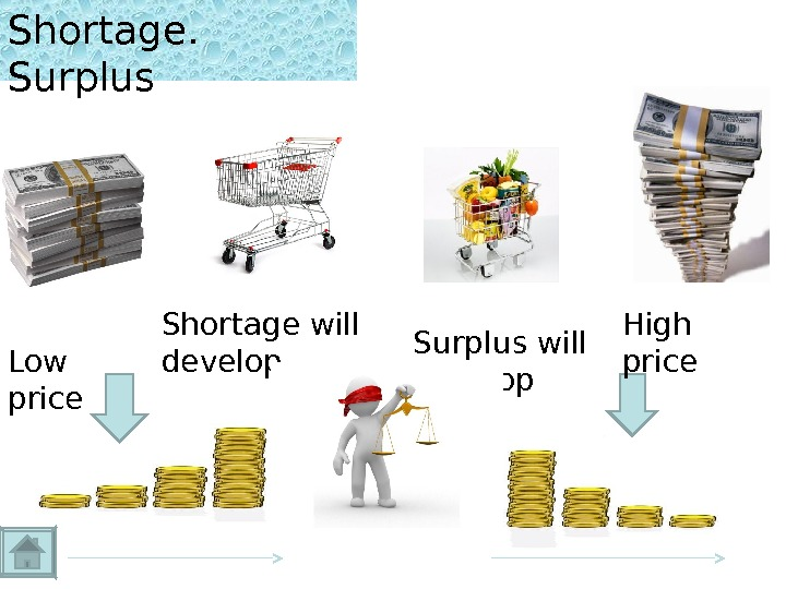 Shortage.  Surplus High price Low price Shortage will develop Surplus will develop