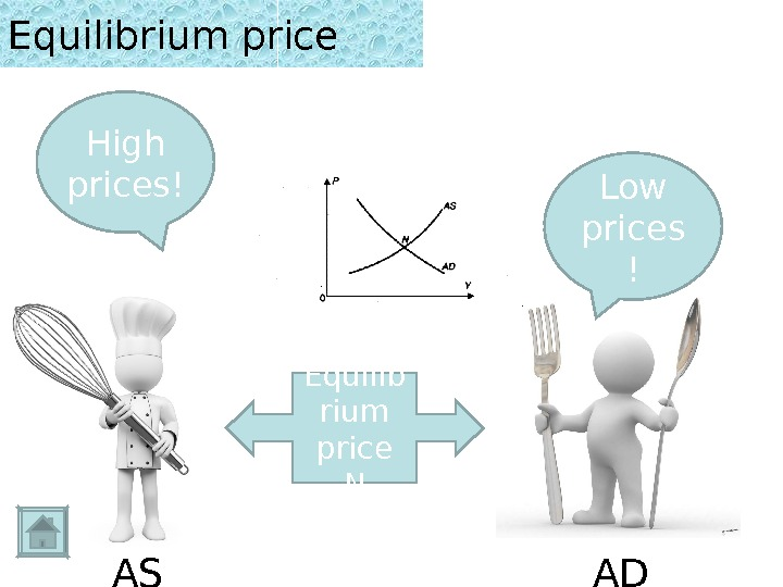 Equilibrium price Low prices !High prices! Equilib rium price N ADAS