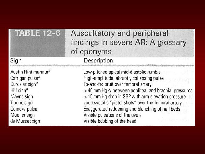 VALVULARHEARTDISEASE InternalMedicineDidactics August 12