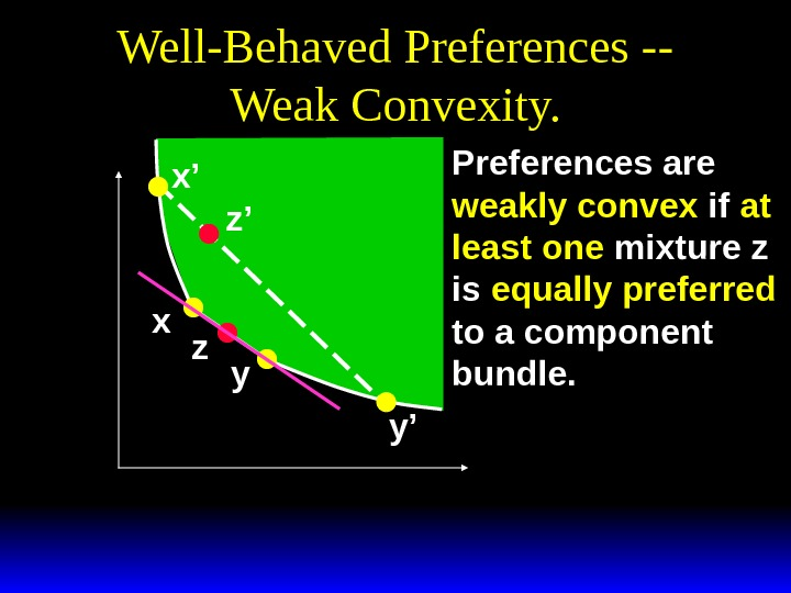 Well-Behaved Preferences -- Weak Convexity. x' y'z' Preferences are weakly convex if at least one mixture