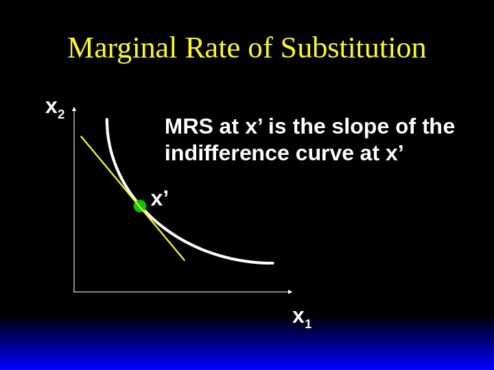 Marginal Rate of Substitution xx 22 xx 11 x'x' MRS at x' is the slope of