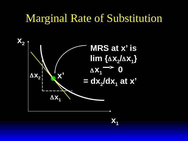 Marginal Rate of Substitution xx 22 xx 11  MRS at x' is  lim {