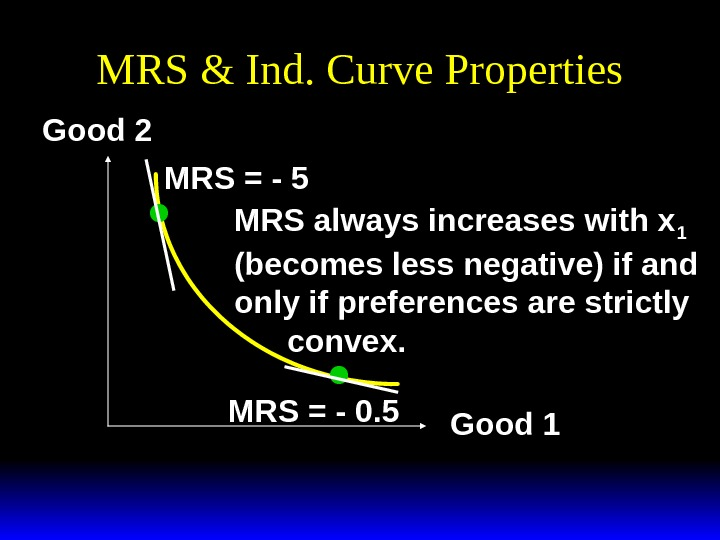 MRS & Ind. Curve Properties Good 2 Good 1 MRS = - 5 MRS = -