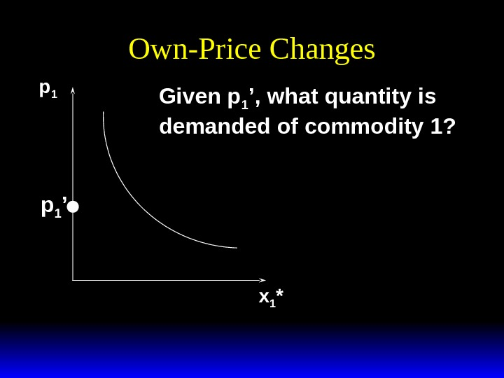 Own-Price Changes p 1 x 1 *p 1 ' Given p 1 ', what quantity is