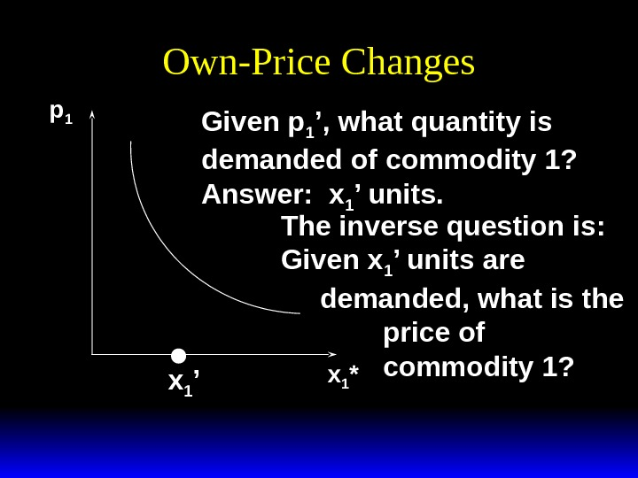 Own-Price Changes p 1 x 1 * x 1 ' Given p 1 ', what quantity