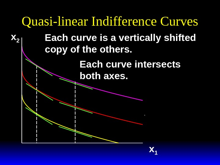 Quasi-linear Indifference Curves x 2 x 1 Each curve is a vertically shifted copy of the