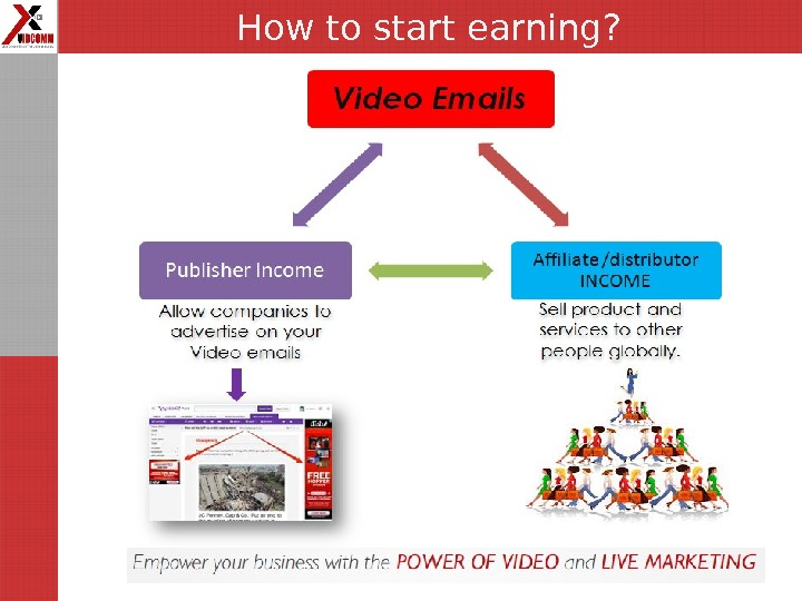 How to start earning?