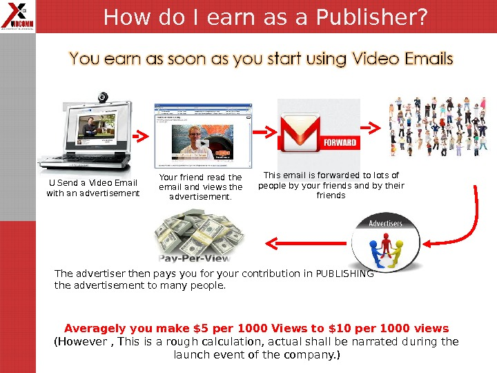 How do I earn as a Publisher? U Send a Video Email with an advertisement Your