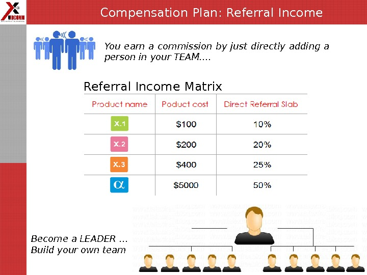 Compensation Plan: Referral Income You earn a commission by just directly adding a person in your