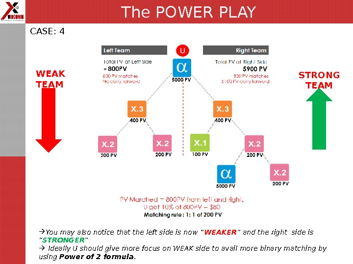 The POWER PLAY CASE: 4  You may also notice that the left side is now