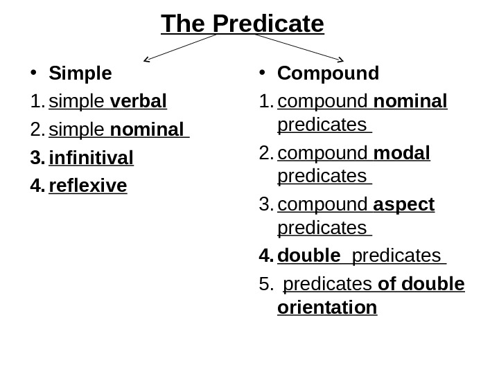 The Predicate  • Simple 1. simple verbal 2. simple nominal 3. infinitival 4. reflexive