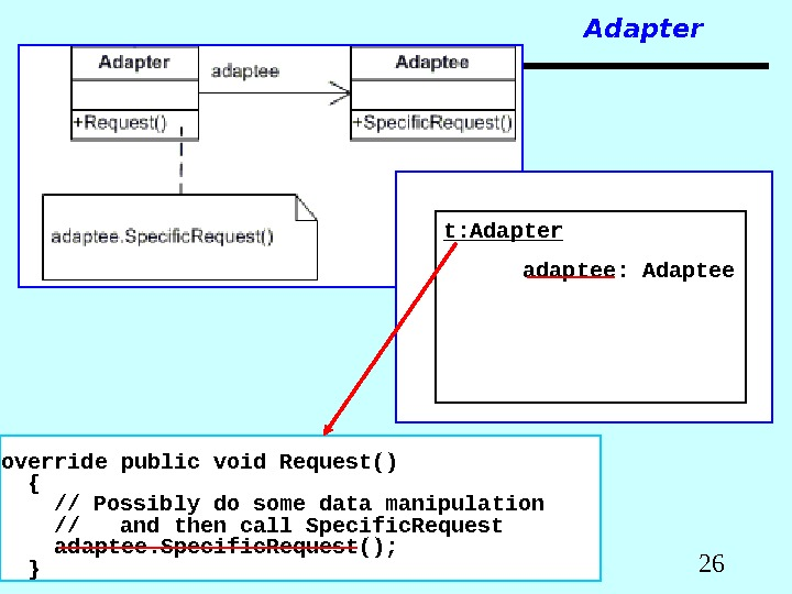 Patterns 26 Adapter adaptee: Adaptee t: A dapter override public void Request()  { // Possibly