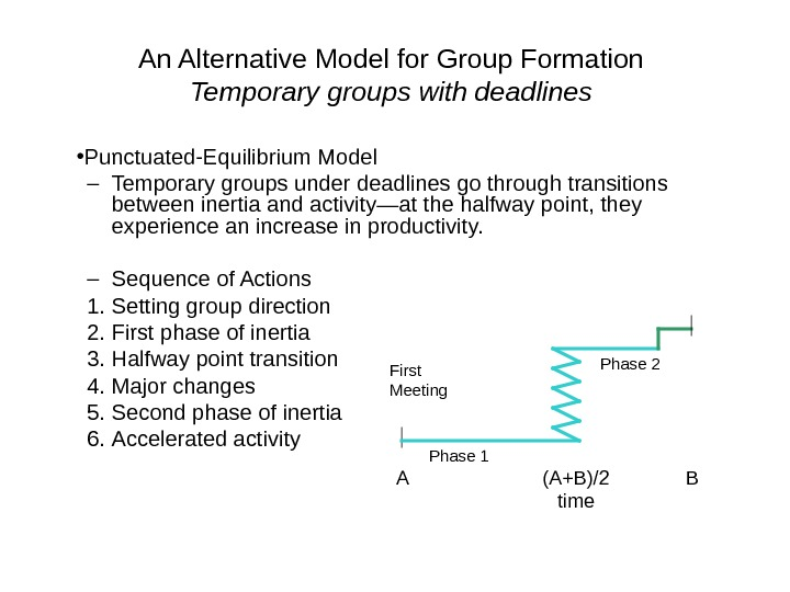 An Alternative Model for Group Formation Temporary groups with deadlines  • Punctuated-Equilibrium Model – Temporary
