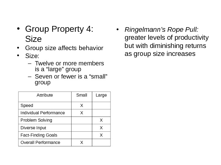 • Ringelmann's Rope Pull:  greater levels of productivity but with diminishing returns as group