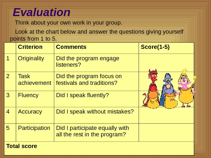 Evaluation   Think about your own work in your group.  Look at the chart