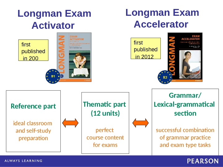 Longman Exam Activator  Longman Exam Ac celera tor  first published  in 200