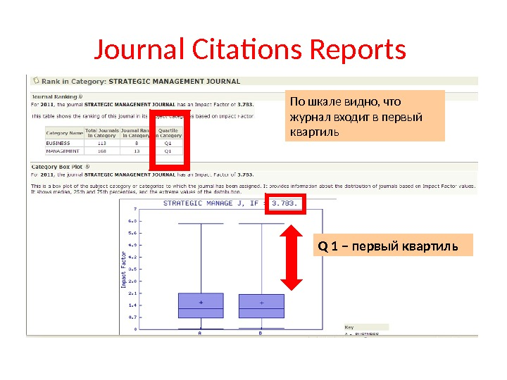 Journal Citations Reports Q 1 – первый квартиль. По шкале  видно, что журнал входит в