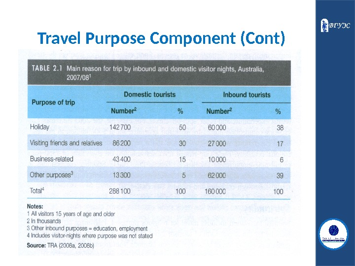 Travel Purpose Component (Cont)