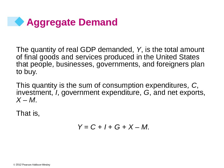 © 2012 Pearson Addison-Wesley The quantity of real GDP demanded,  Y , is the total
