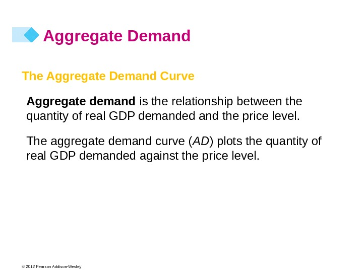 © 2012 Pearson Addison-Wesley Aggregate Demand The Aggregate Demand Curve Aggregate demand is the relationship between