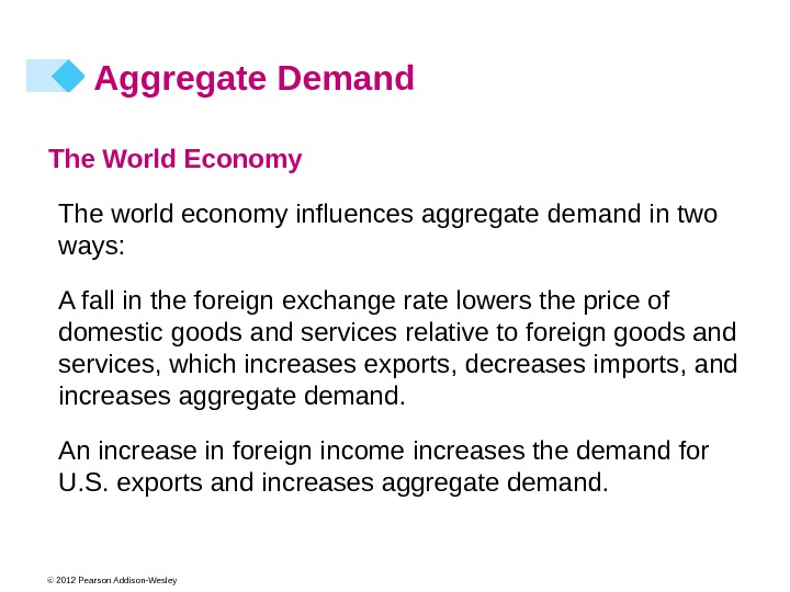 © 2012 Pearson Addison-Wesley Aggregate Demand The World Economy The world economy influences aggregate demand in
