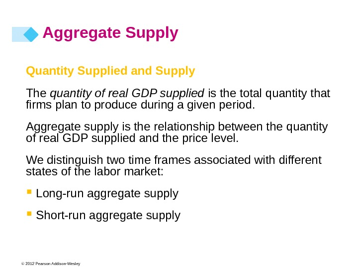 © 2012 Pearson Addison-Wesley Quantity Supplied and Supply The quantity of real GDP supplied is the
