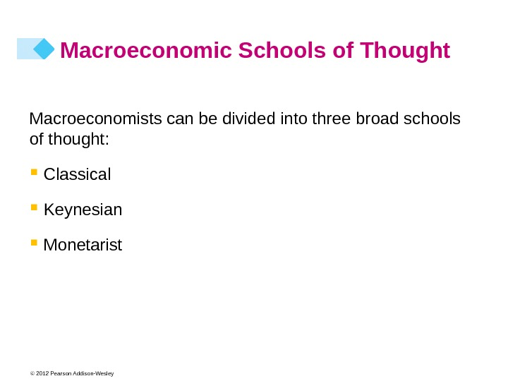 © 2012 Pearson Addison-Wesley Macroeconomic Schools of Thought Macroeconomists can be divided into three broad schools