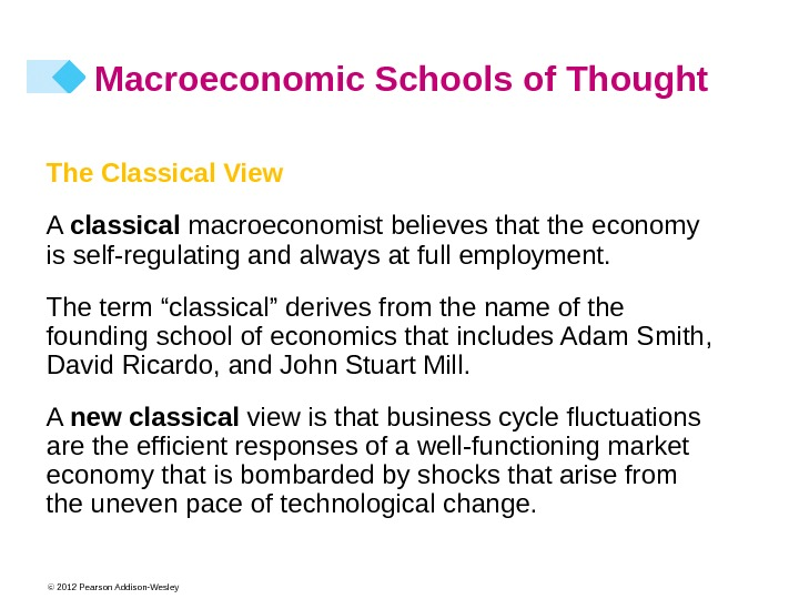 © 2012 Pearson Addison-Wesley Macroeconomic Schools of Thought The Classical View A classical macroeconomist believes that