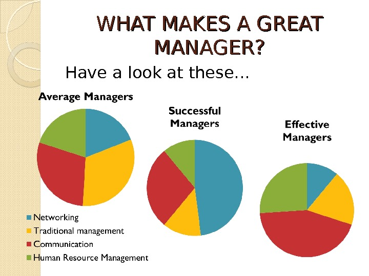 WHAT MAKES A GREAT MANAGER? Have a look at these…