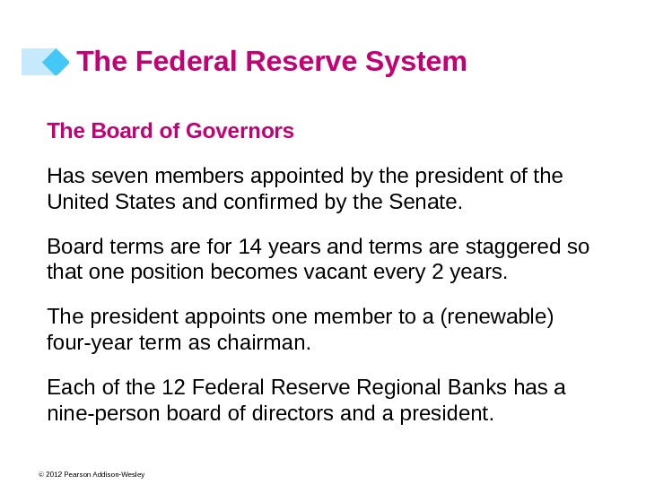 © 2012 Pearson Addison-Wesley The Board of Governors Has seven members appointed by the president of