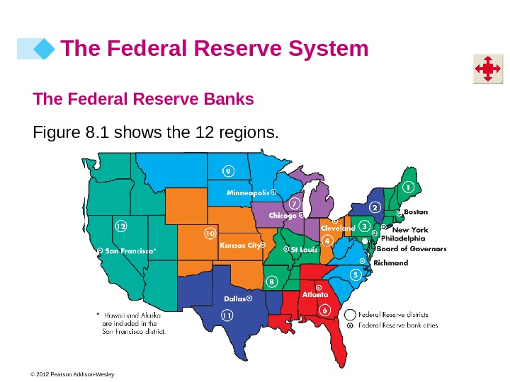© 2012 Pearson Addison-Wesley The Federal Reserve Banks Figure 8. 1 shows the 12 regions. The