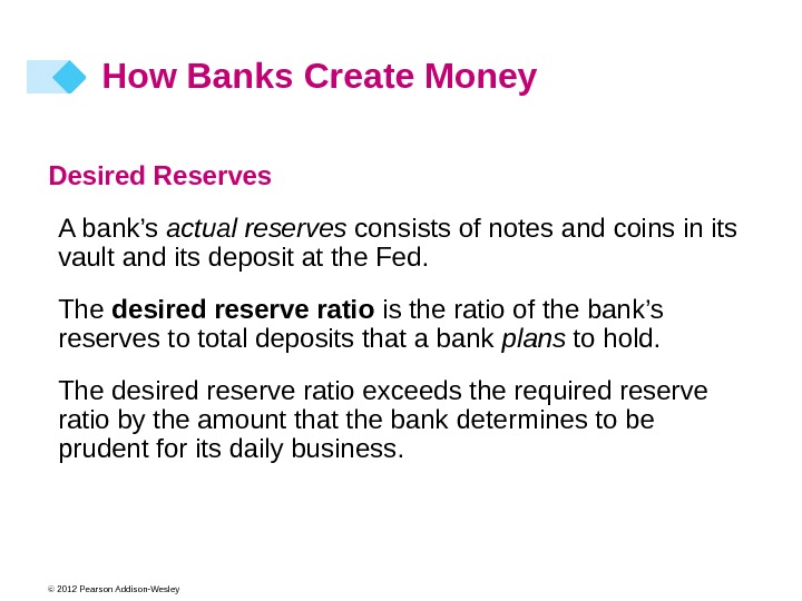 © 2012 Pearson Addison-Wesley Desired Reserves A bank's actual reserves consists of notes and coins in