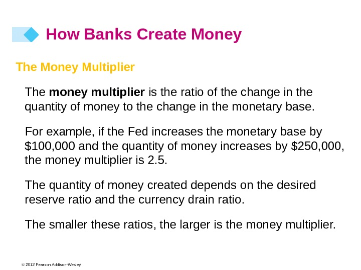 © 2012 Pearson Addison-Wesley. The Money Multiplier The money multiplier is the ratio of the change