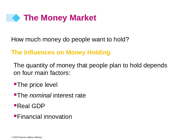 © 2012 Pearson Addison-Wesley The Money Market How much money do people want to hold? The