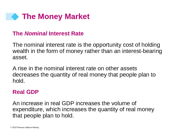 © 2012 Pearson Addison-Wesley The Nominal Interest Rate The nominal interest rate is the opportunity cost