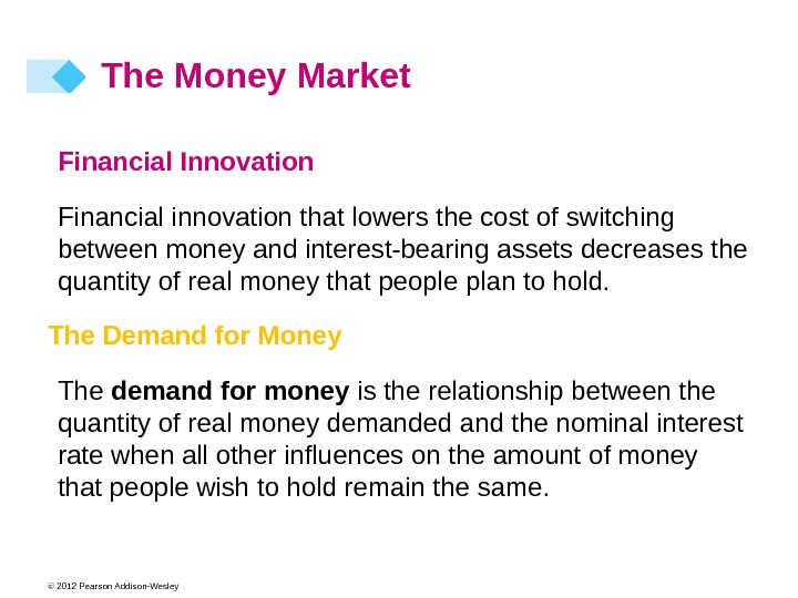 © 2012 Pearson Addison-Wesley Financial Innovation Financial innovation that lowers the cost of switching between money