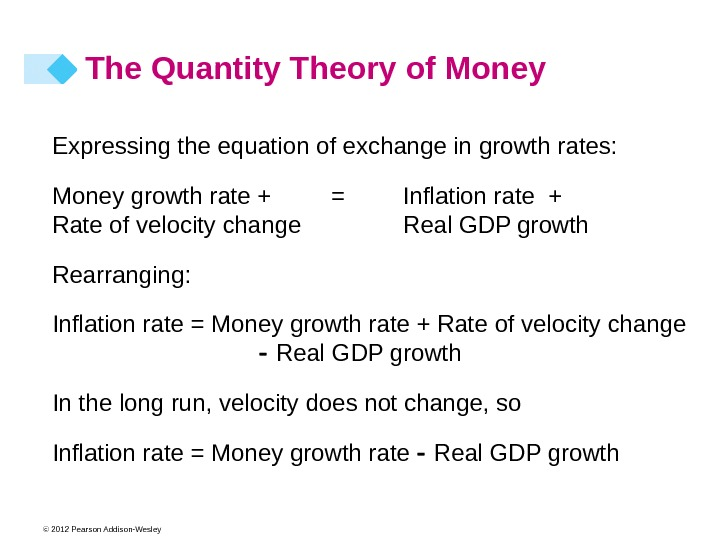 © 2012 Pearson Addison-Wesley Expressing the equation of exchange in growth rates: Money growth rate +