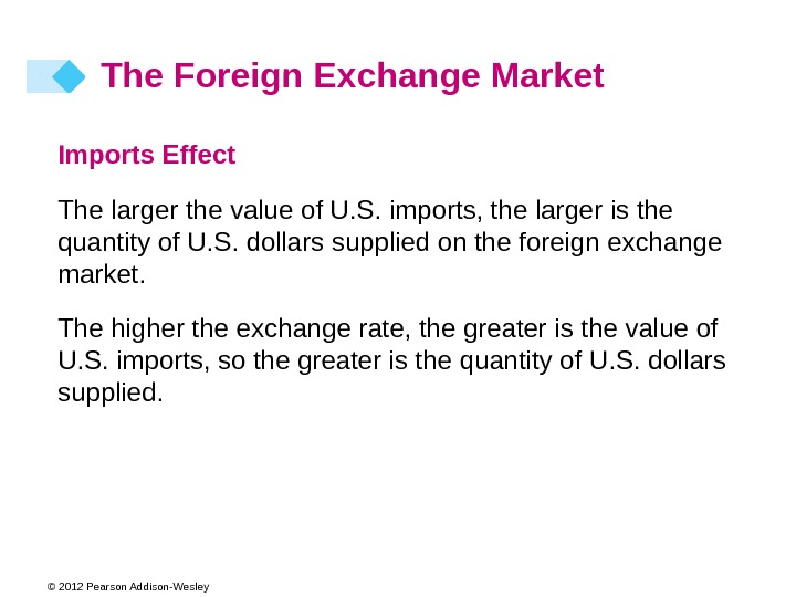 © 2012 Pearson Addison-Wesley Imports Effect The larger the value of U. S. imports, the larger