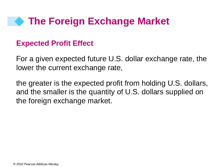 © 2012 Pearson Addison-Wesley Expected Profit Effect For a given expected future U. S. dollar exchange